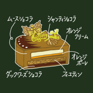 クリオロのケーキの断面図
