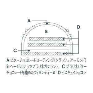 ピエールマルコリーニのクリスマスケーキの断面図