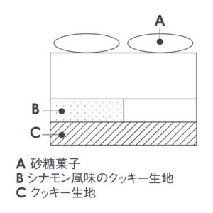 ホテルニューオータニ大阪のクリスマスケーキの断面図